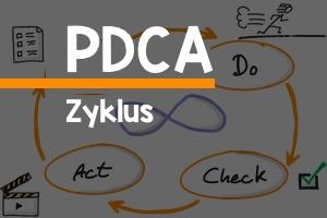 PDCA-Zyklus von Deming