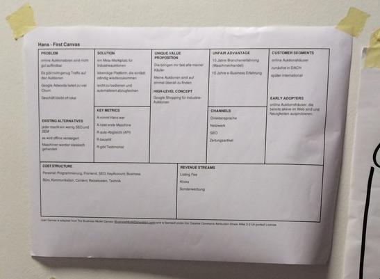Business Model Canvas Beispiel