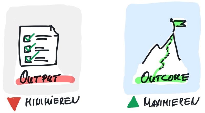 Outcome vs.Output