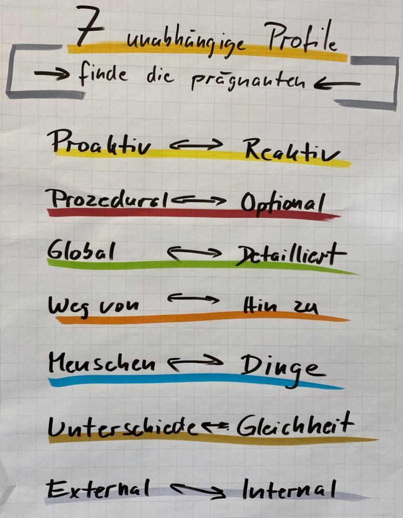 Sprach Profile