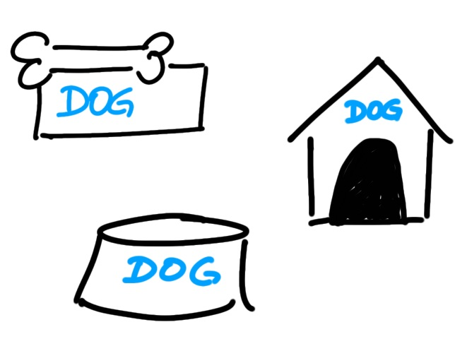 Hund Text Zeichnung