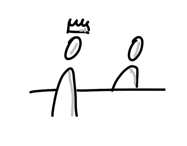 Kunde ist König