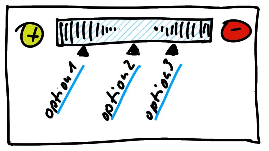 Schieberegler Zeichnung