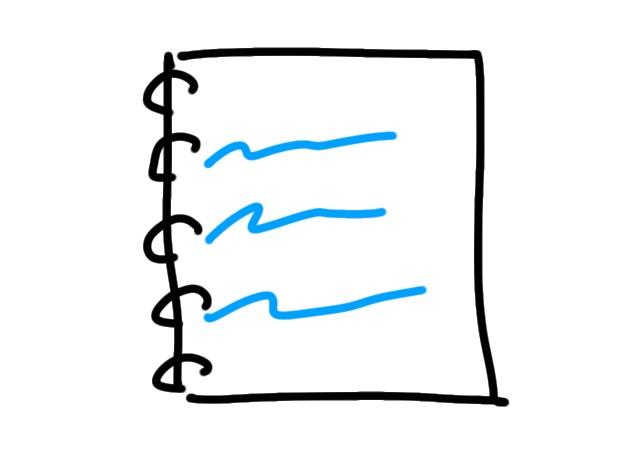 Sketchnote Buch Rahmen
