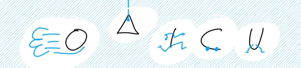 Sketchnote Elemente erzeugen