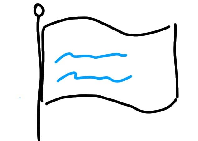 Sketchnote Flagge Rahmen