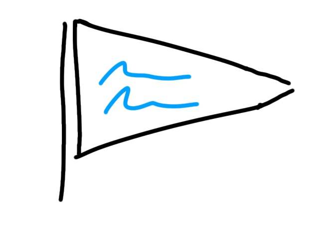 Sketchnote Wimpel