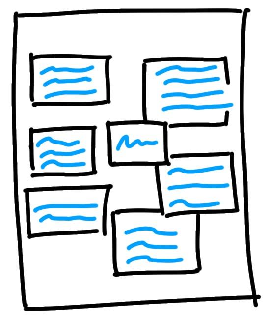 flipchart layout sternförmig