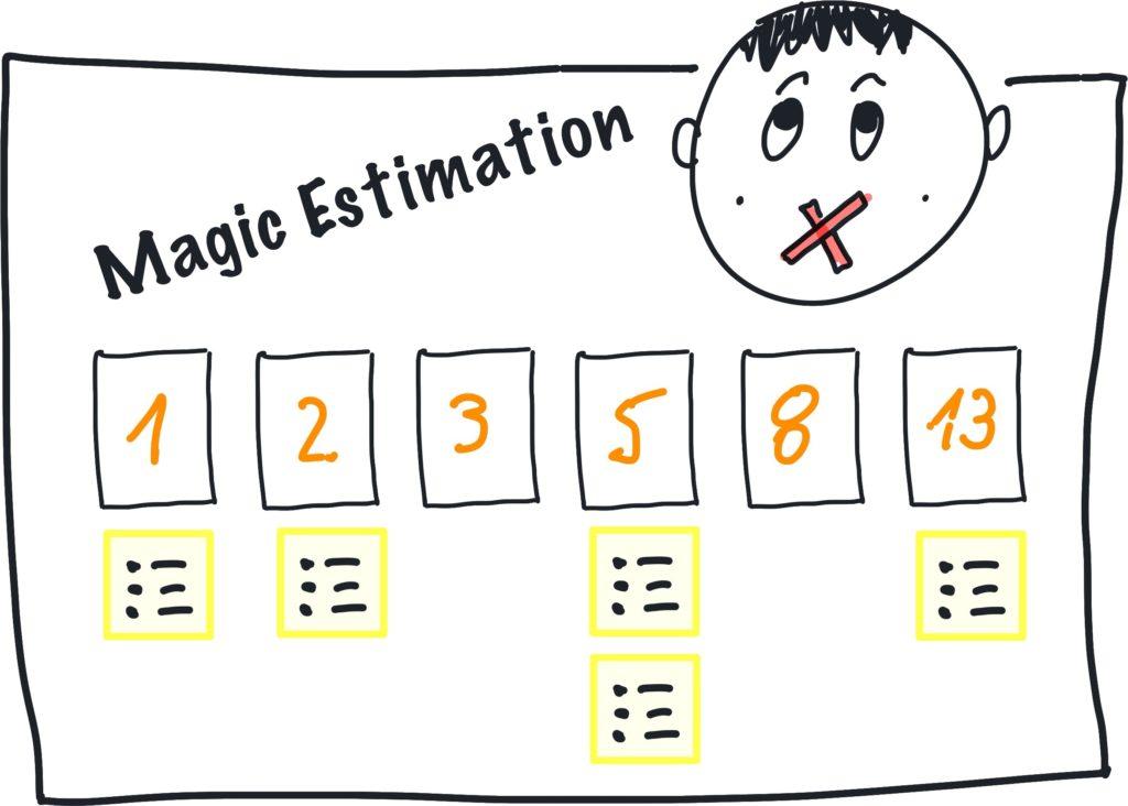 Magic Estimation