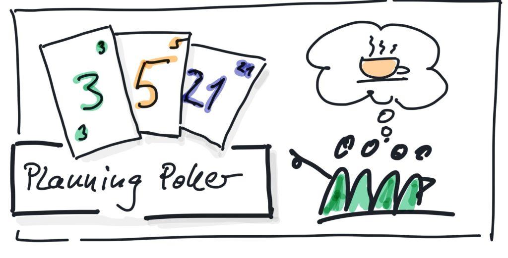Planning Poker Scrum